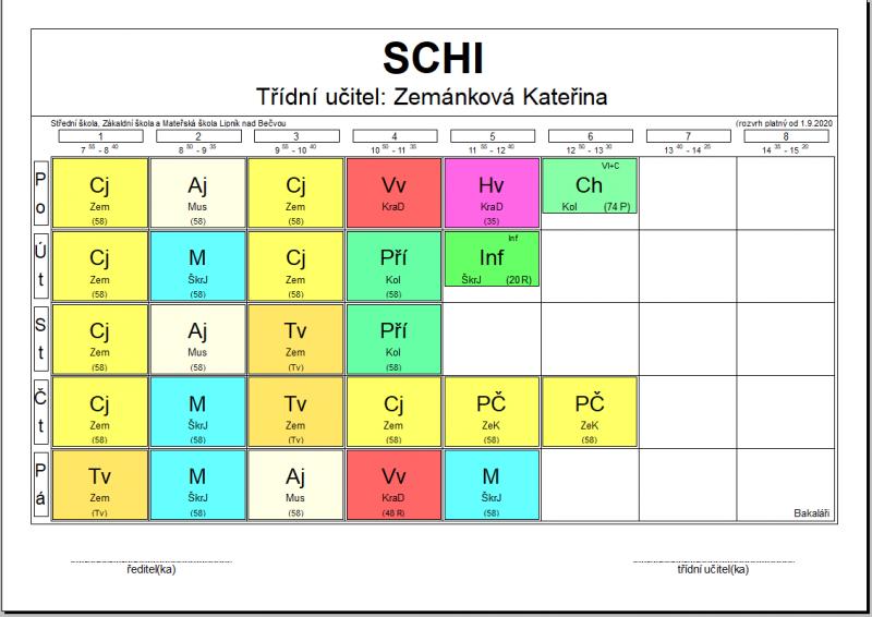 SPCH1