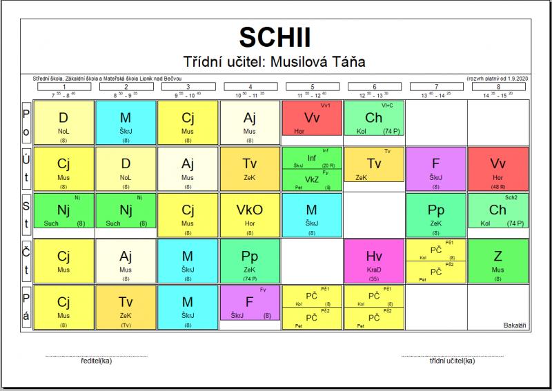 SPCH2